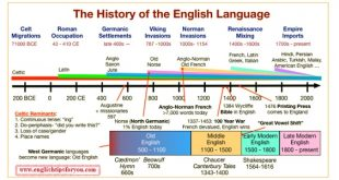 history of the english language تاریخچه زبان انگلیسی